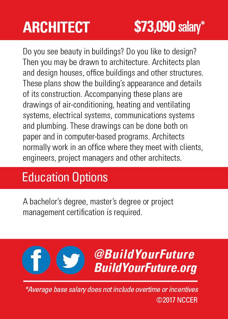 Architect Byf Build Your Future